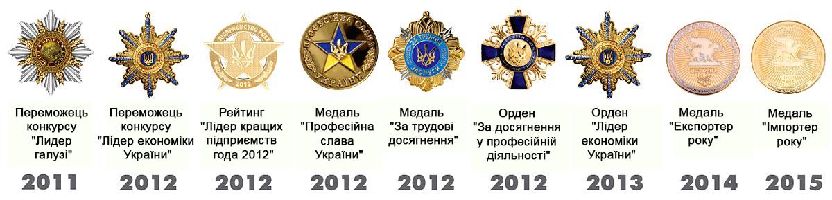 Награды компании Евротерм Украина за вклад в развитие Украины